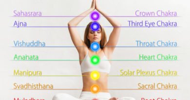 Which Chakra Is Blocked? Take The Quiz